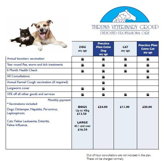 Save Money Thrums Vet Angus & Perthshire Pet Plan